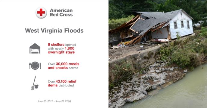 140616-WV-Floods-Infographic-Facebook-FINAL